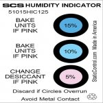 Humidity Indicator Card 5-10-15% 125/Can